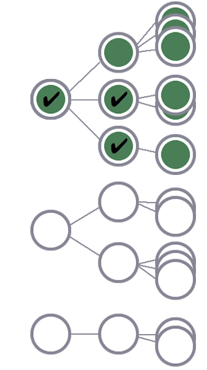 Out of 3 users, the 1st user and all their sessions are          included in the segment due to a matching user and session-level          condition. The other 2 users and their sessions are excluded.