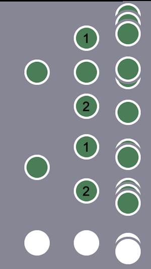 De tres usuarios, el primero y el segundo, y todas sus sesiones, se incluyen en el segmento debido a secuencias de sesión coincidentes.El otro usuario y sus sesiones se excluyen.