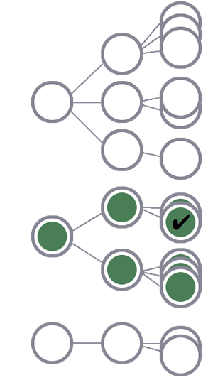В сегмент включается второй из трех пользователей и все его сеансы (совпадение одного условия на уровне обращения). Сеансы остальных двух пользователей отбрасываются.