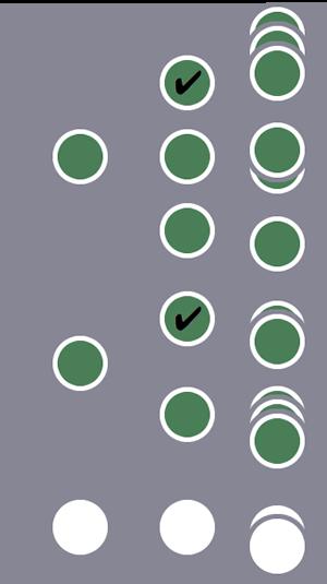 Entre três usuários, o primeiro e o segundo usuários e todas as sessões deles são incluídas no segmento devido a uma única condição correspondente no nível do hit.As sessões do terceiro usuário são excluídas.