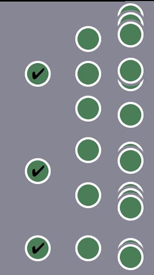3 人のユーザーのうち、3 人全員とそのセッションがセグメントに含まれます(ユーザーレベルの条件に一致したため)。