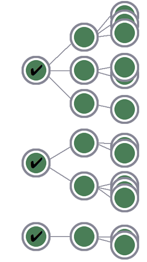 Out of 3 users, all 3 and their sessions are included in          the segment due to a matching user-level condition.