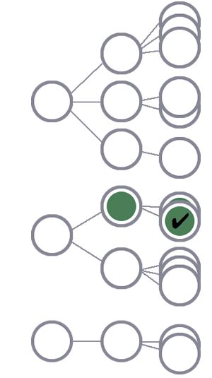 Out of 3 users, only the 2nd user and a single session is          included in the segment due to a single matching hit-level condition.          The other 2 users and their sessions are excluded.