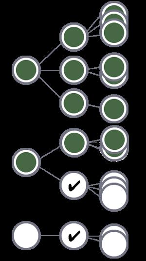 De tres usuarios, se incluyen el primero y sus sesiones. El segundo usuario tiene una sesión incluida y otra excluida debido a condición de sesión coincidente.El tercer usuario también tiene una sesión excluida debido a una condición de sesión coincidente.