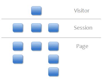 Custom Variables - Web Tracking (ga js) | Analytics for Web