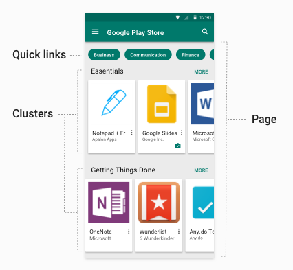 A sample screen from a user device, showing the elements of a store     layout including quick links, pages, and clusters of apps.