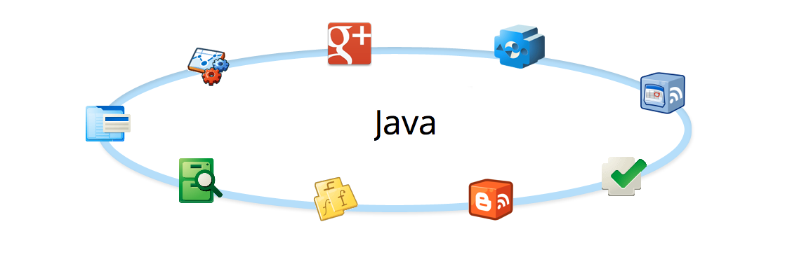 API Client Library for Java | Google Developers