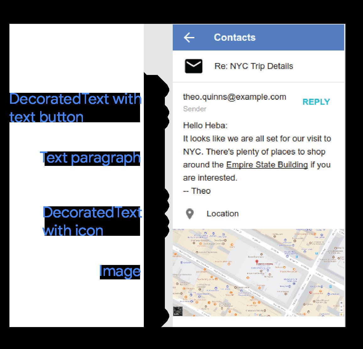 Informational widgets