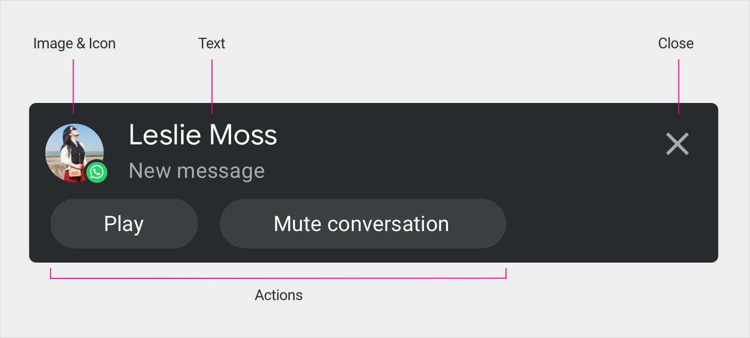 Message notification anatomy