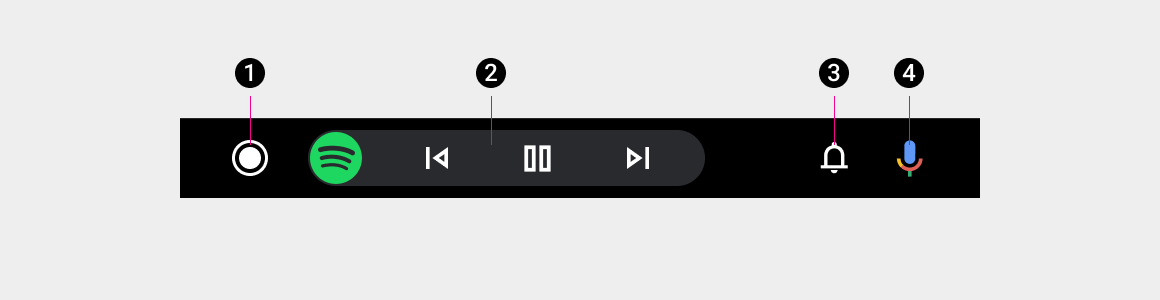 Nav bar anatomy