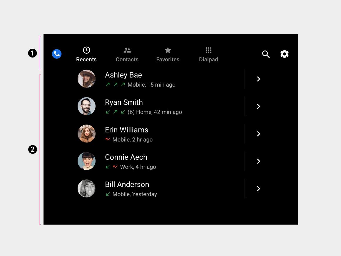 Anatomy of the Dialer app