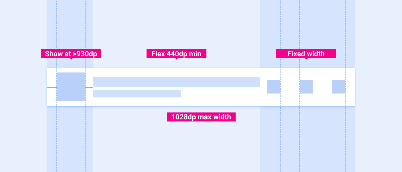 Minimized control bar spec