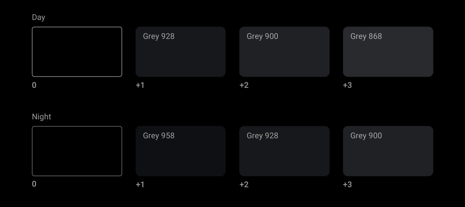 Color Design For Driving Google Developers