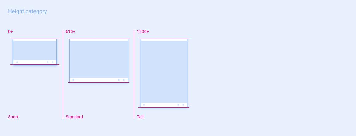 Height breakpoint illustration