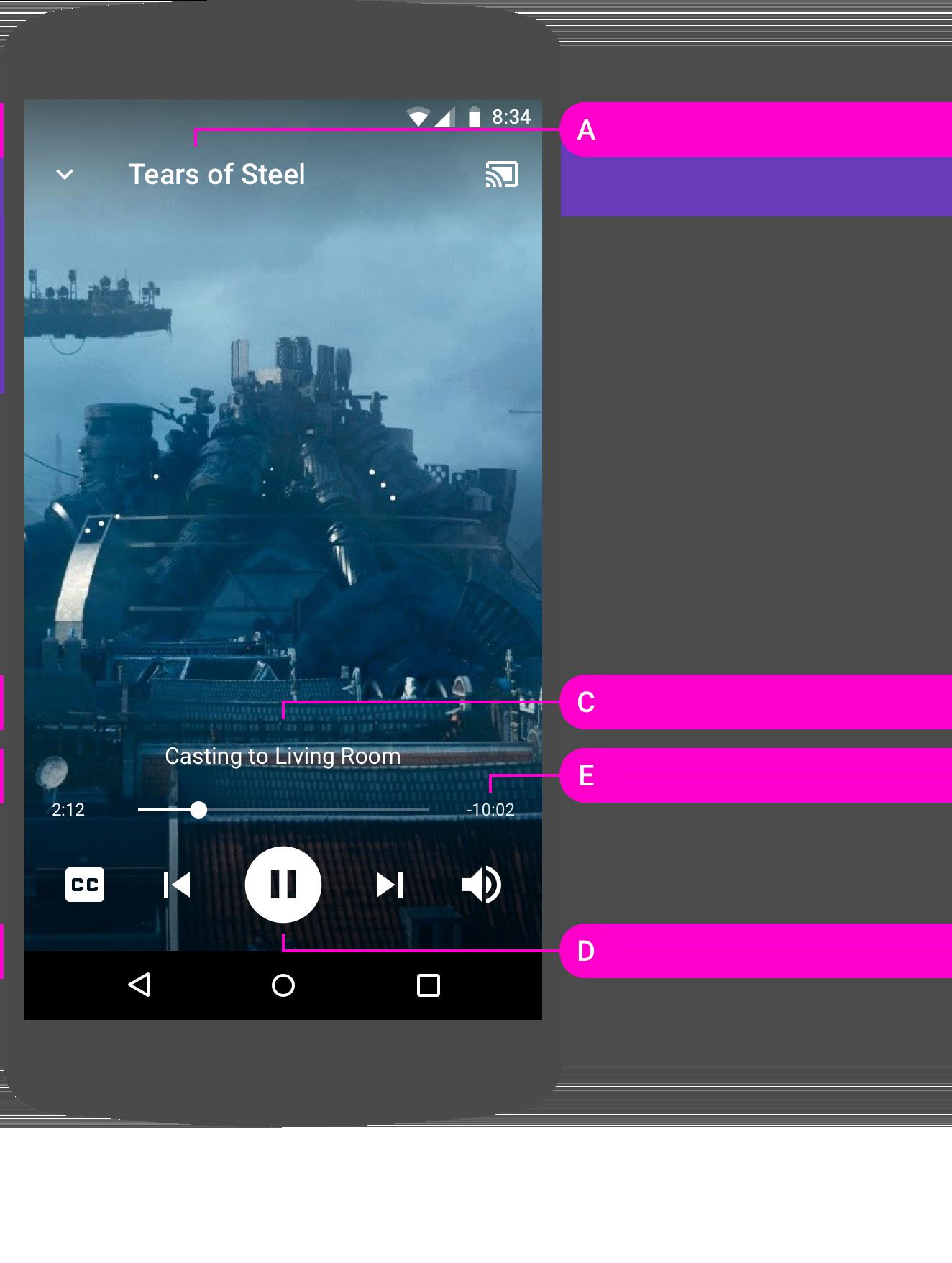 Sender App | Cast | Google Developers