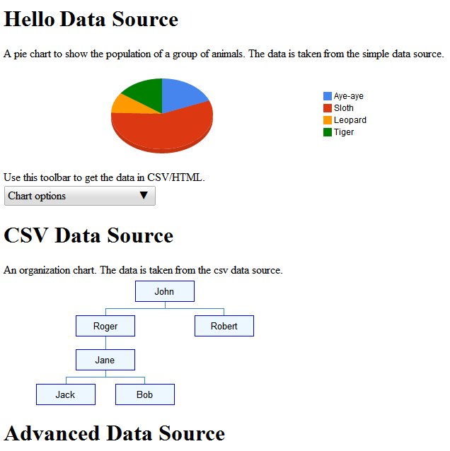Using an External Data Store | Charts | Google Developers