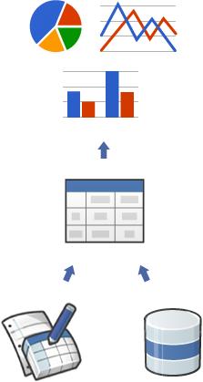 visualization intro illustration