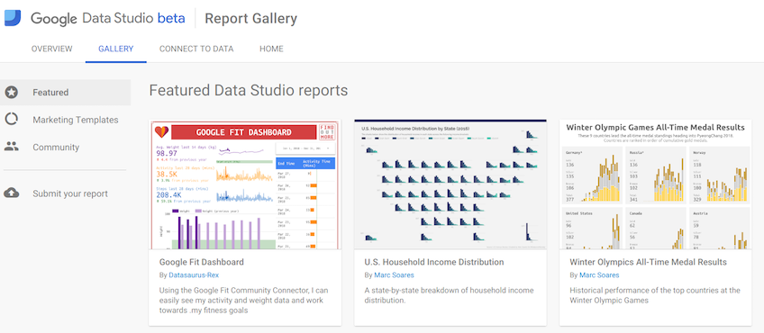 Data Studio Gallery