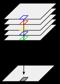 imageCollection.reduce diagram