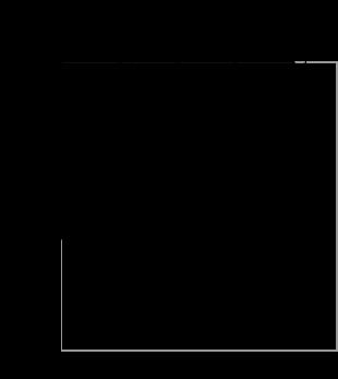 TFRecord image diagram