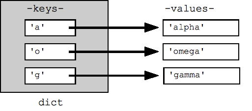 how to print return value in python