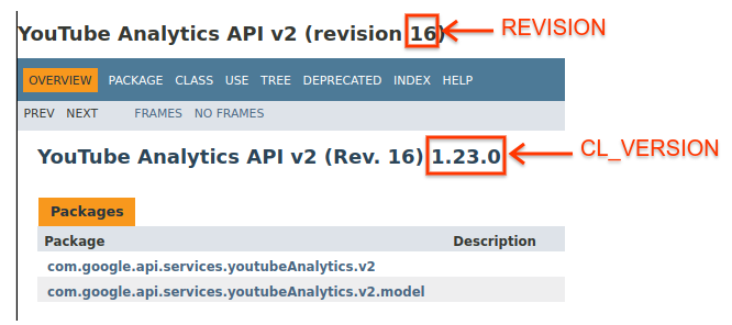 Screenshot of JavaDoc reference showing how to find values for 'REVISION' and 'CL_VERSION' variables.