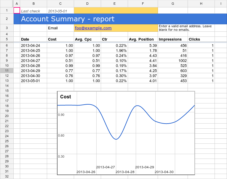 Account Summary Report | Google Ads scripts | Google Developers