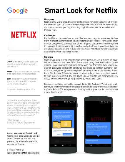 netflix case study questions Question case study on netflix – case section in back of text marketing strategy-text and cases, 6th edition below are the questionsread the case and answer.