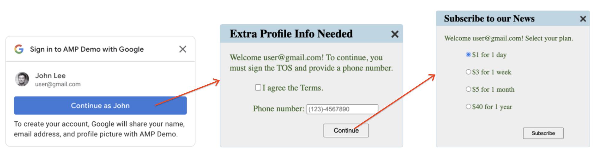 Um exemplo de UX integrado com iframe intermediário.