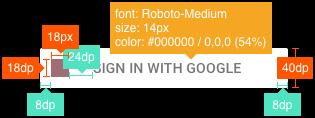Veranschaulicht die Abmessungen der Elemente einer Schaltfläche einschließlich des Auffüllens von Text.