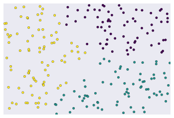 What is Clustering? | Clustering in Machine Learning
