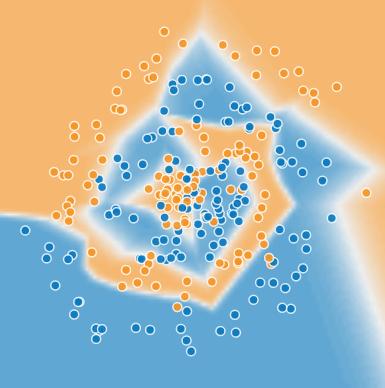 Un modelo que sobreajusta los datos