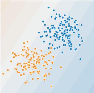 Blues dots occupy the northeast quadrant; orange dots occupy the southwest quadrant.