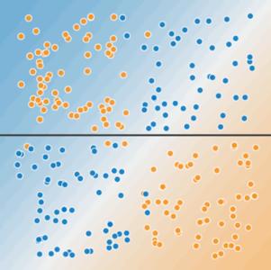 Gambar yang sama seperti Gambar 2, kecuali garis horizontal memecah bidang. Titik biru dan oranye berada di atas garis; titik biru dan oranye berada di bawah garis.
