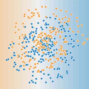 Kumpulan data berisi banyak titik oranye dan banyak titik biru. Sulit untuk menentukan pola koheren, namun titik oranye secara samar membentuk spiral dam titik biru mungkin membentuk spiral yang berbeda.