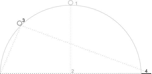 Diagram that shows the camera's viewing angle set to 45 degrees, with the zoom level still set to 14.