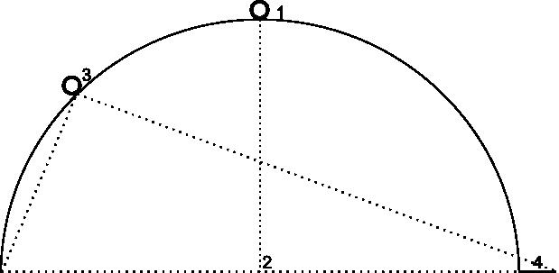 Diagrama en el que se muestra el ángulo de visión de la cámara establecido en 45grados, con el nivel de zoom aún establecido en18