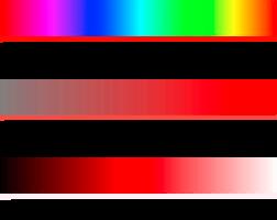 色调、饱和度和亮度模型