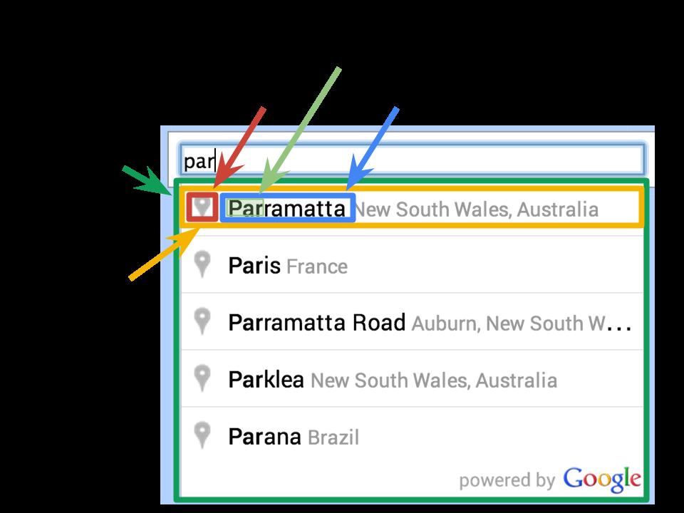 Иллюстрация классов CSS для виджетов подсказки мест и поля поиска