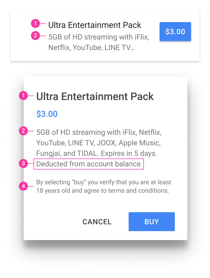 Offer list item and dialog in Mobile Data Plan