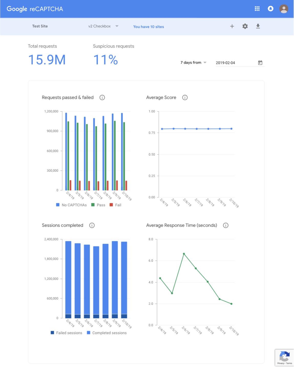 Analytics | reCAPTCHA | Google Developers