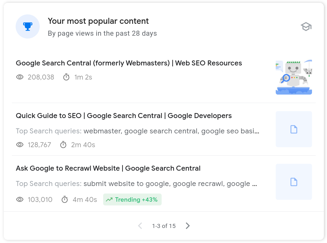 I contenuti più apprezzati in GSC Insights