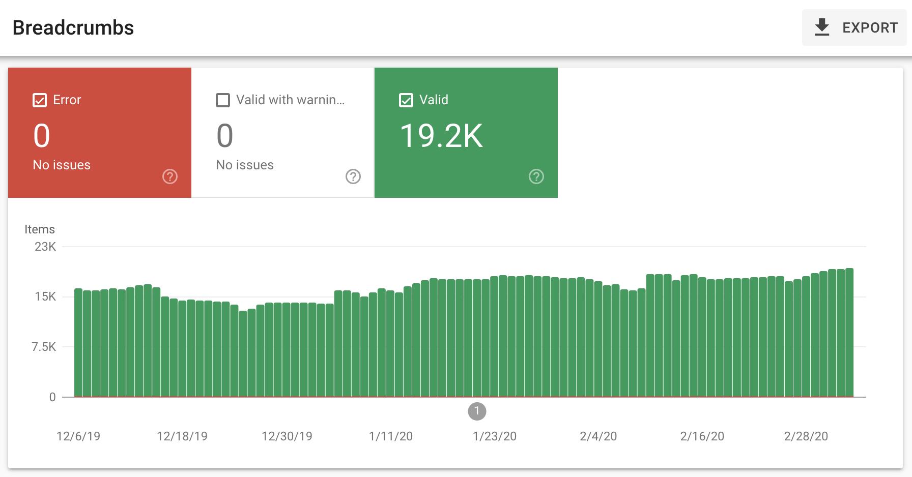 Dữ liệu có cấu trúc Breadcrumb trong SearchConsole