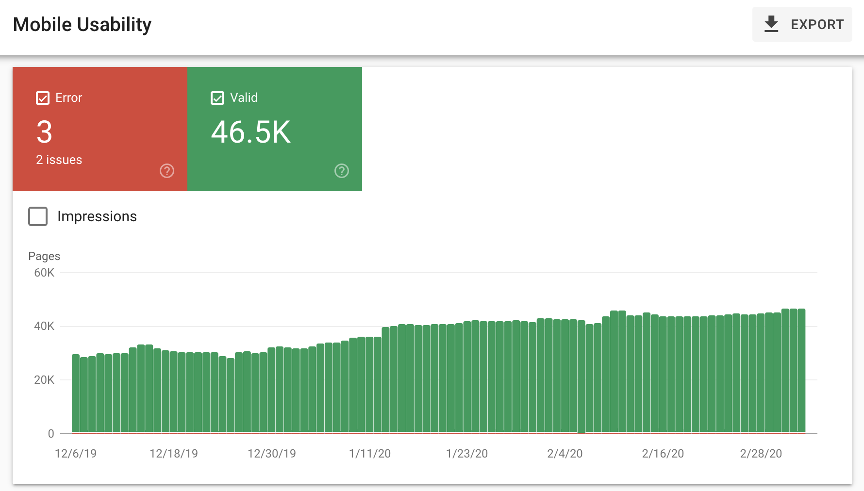 The mobile usability report in Search Console