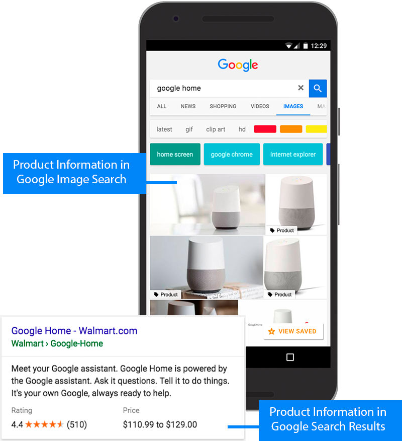 Image of a rich result and Google Images result with product information