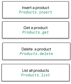 Products API | Content API for Shopping | Google Developers