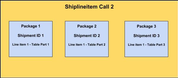 Schéma Shiplineitem2