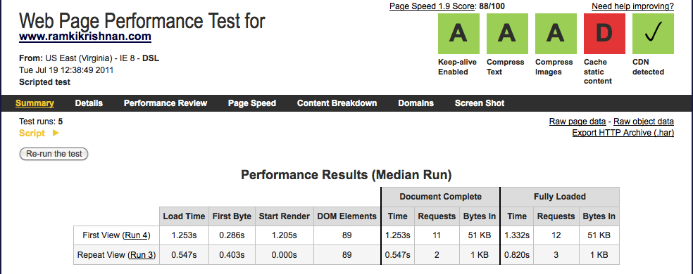 webpagetest comparison