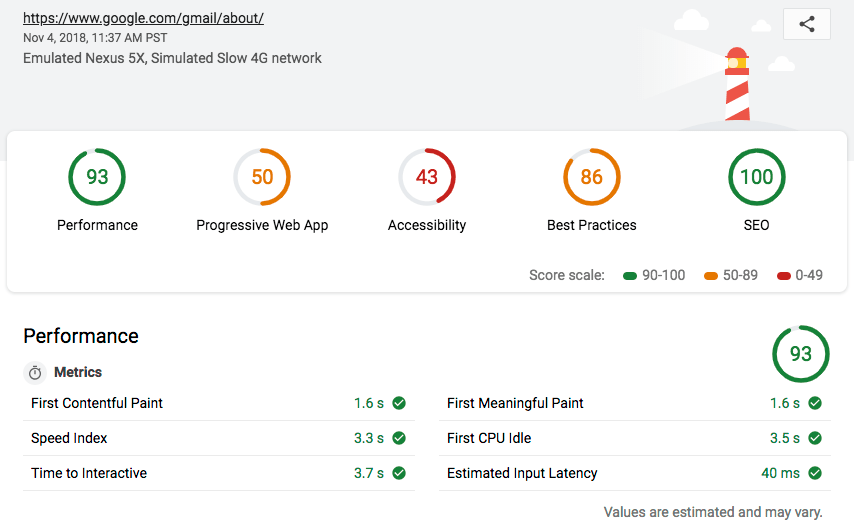 The scores that you see next to Progressive             Web App, Performance, Accessibility, Best Practices, and SEO at the top of your             Lighthouse report represent your score for that category.