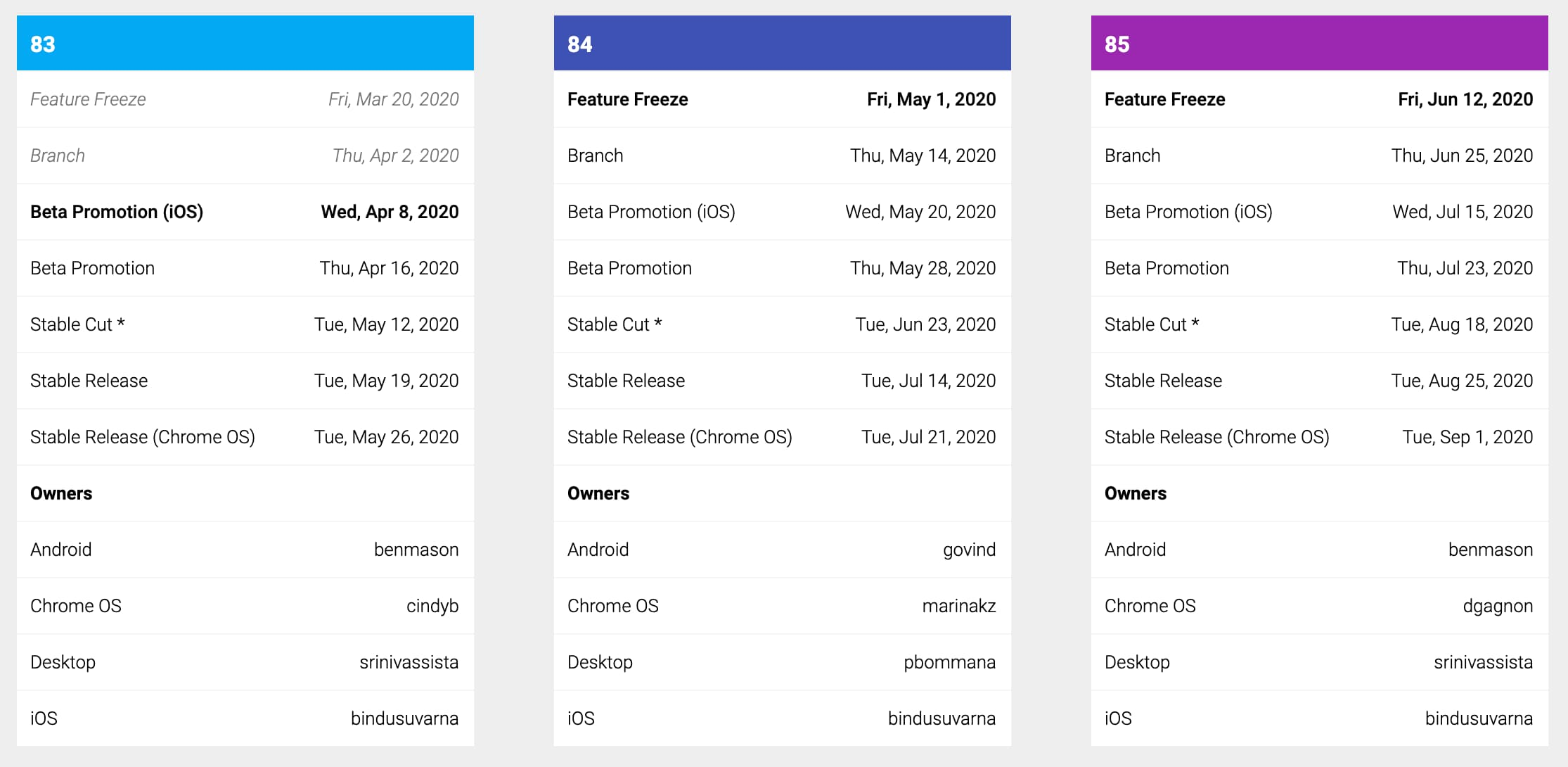 Screenshot of Chromium Calendar